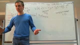 Что такое инерциальные системы отсчета Первый закон Ньютона