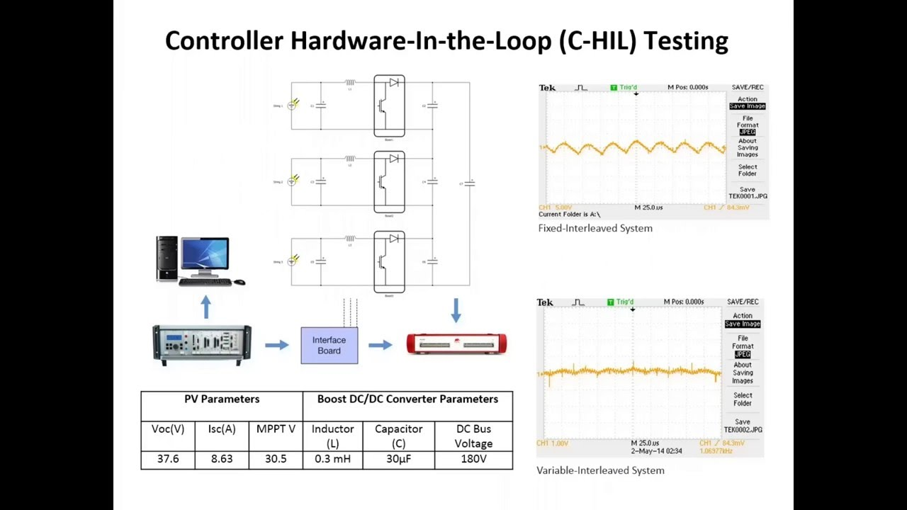 typhoon hil webinar smart inverter to microgrid 02 hardware in the loop in research [ 1280 x 720 Pixel ]