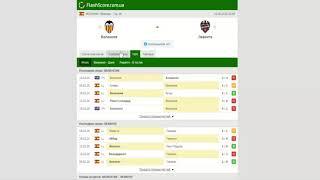 Валенсия Леванте Прогноз и обзор матч на футбол 12 июня 2020 Примера Тур 28
