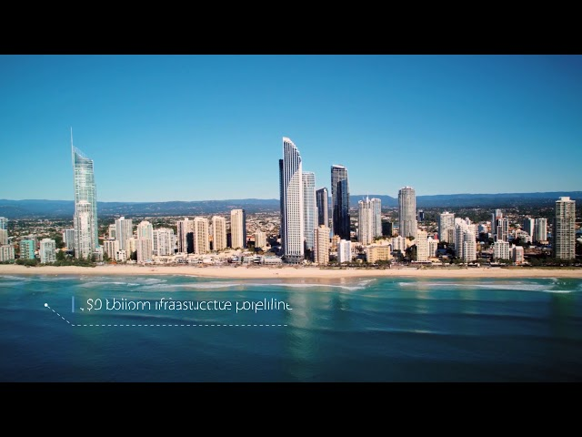 Mosaic Property Group - Gold Coast