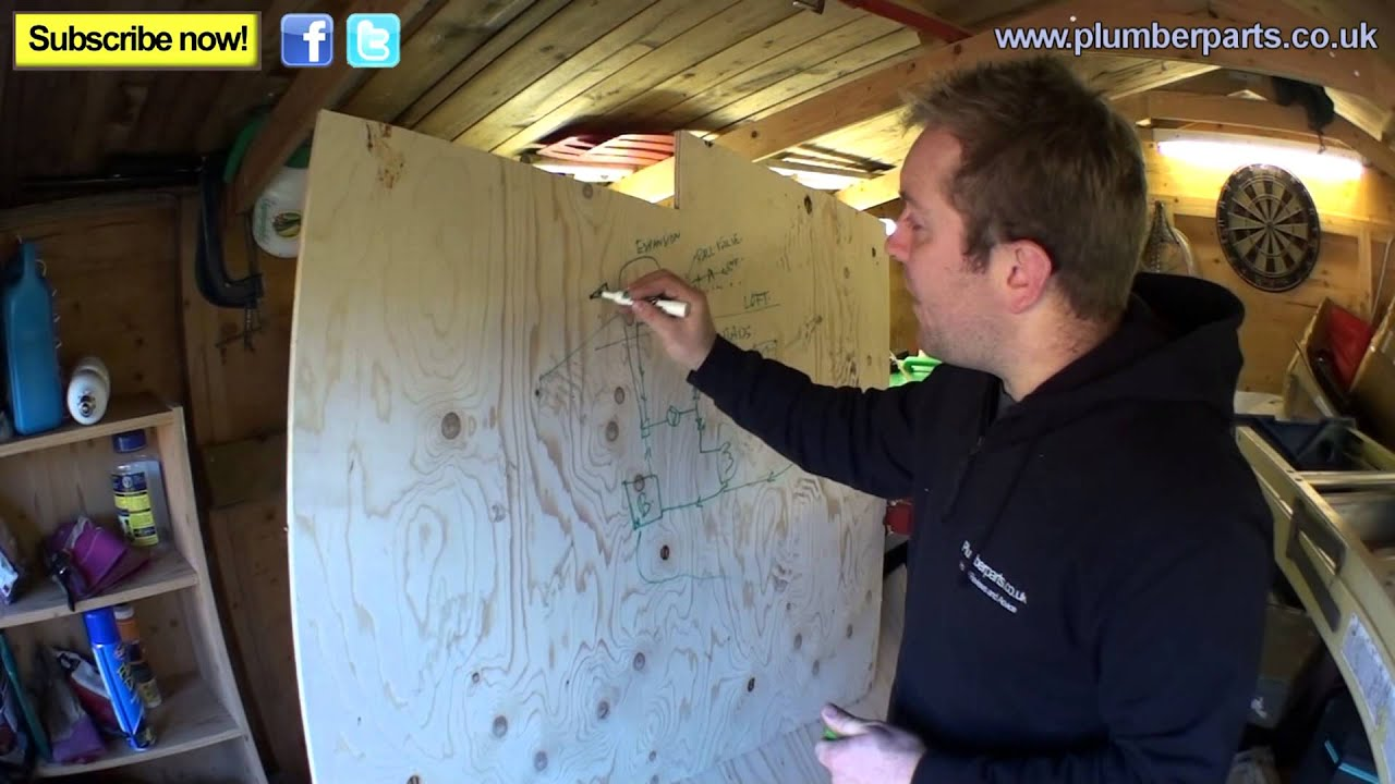 Gravity Feed Heating Systems Plumbing Tips Youtube Heat Only Furnace Wiring