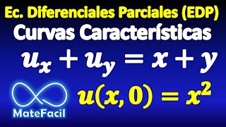37. Partial Derivative Equation, with initial condition, solved by characteristic curves