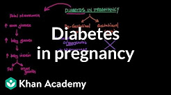hqdefault - Placental Lactogen And Diabetes