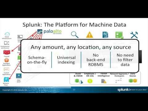 Splunk e Palo Alto entregando análises avançadas