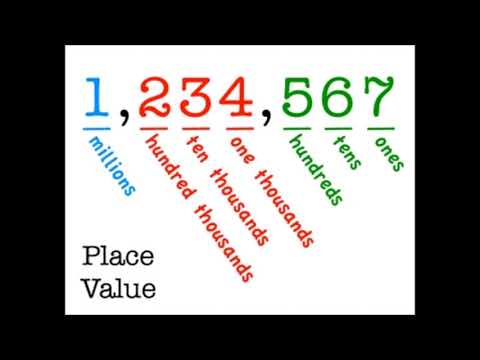 Place Value Song To The Millions Place