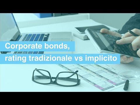 Default | Ridurre i rischi del portafoglio
