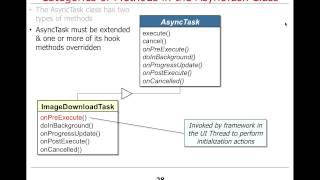 The Async Task Framework