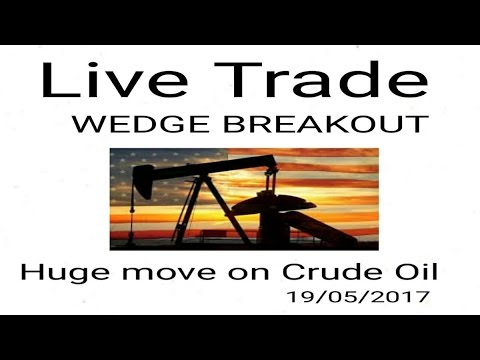 Price Action Trading Crude Oil | Wedge Breakout and adding more positions on Crude OIL