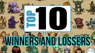 Top 10 biggest winners and losers of Patch 7.07c
