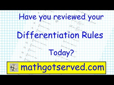 Differentiation Rules Derivatives AP Calculus AB