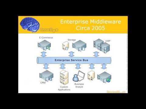 webinar - The Rise of the Open Source Enterprise Service Bus