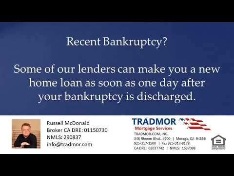 Jumbo bad credit mortgage rates In California