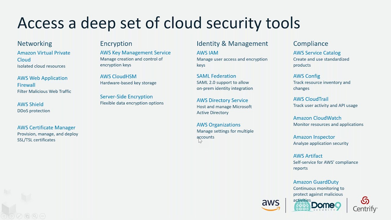WEBINAR: How Centrify Enforces Compliance and Security Best Practices on  AWS with Dome9