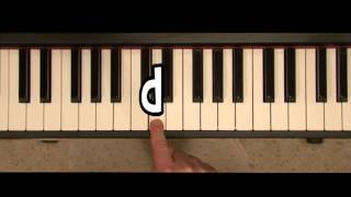 Song For Learning Piano White Key Names: Greg And Alice And Their Dog (piano Lesson #1)
