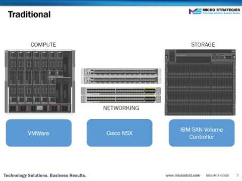 Comparing Traditional, Converged and Hyperconverged Infrastructure