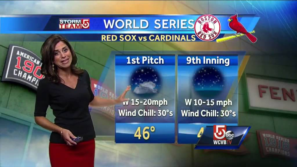 cindy fitzgibbon u0026 39 s thursday boston area weather forecast