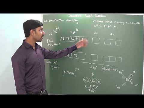 2.6 Look at coordination number 4 with Valence Bond Theory (Coordination chemistry)