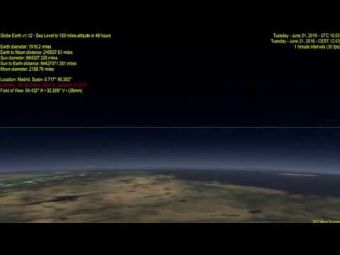 Globe Earth 0-150 miles with 360° turn from Madrid, Spain