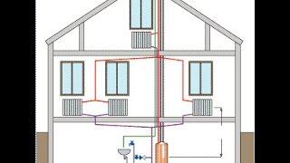 видео Газовый котел с электрогенератором Viessmann Vitotwin