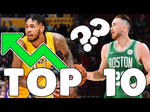 Top 10 Small Forwards In The NBA 2018-2019 Season