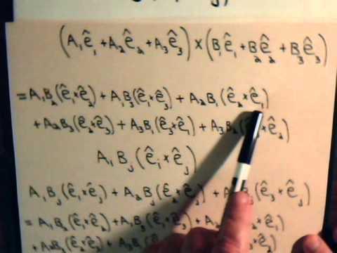 Super Powerful Vector Indentities Technique Video #3: Vector Cross Product - Part 1