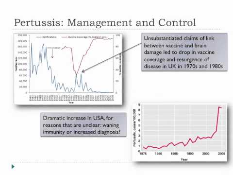 Bio153 2012 Mucosal Infections