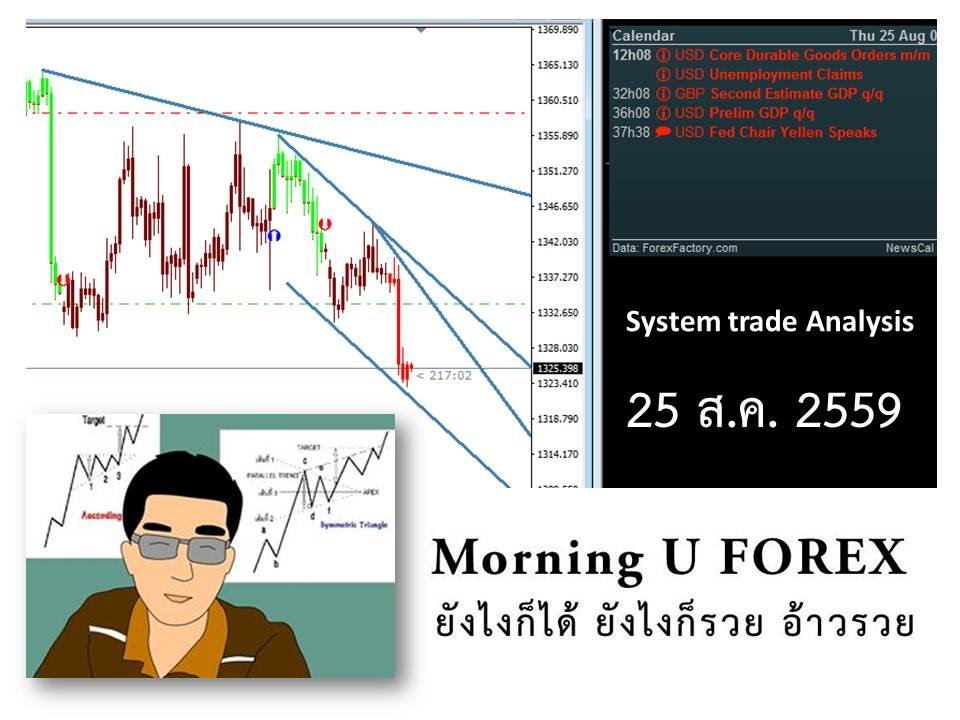 Forex live streaming