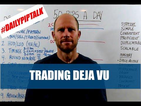 simple-forex-trading---deja-vu-(must-watch)