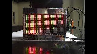Audio Spectrum Analyzer Wiki - Woxy
