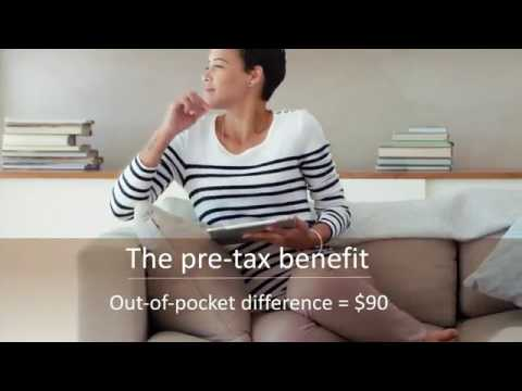 How Pre Tax Contributions Affect Your Paycheck