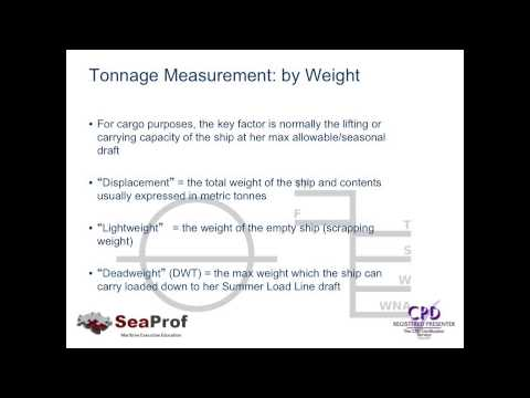 Part 1 Ship Tonnage & Types