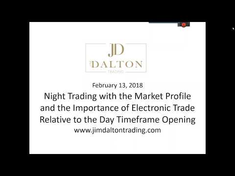 Night Trading with Market Profile and the Importance of Electronic Trade