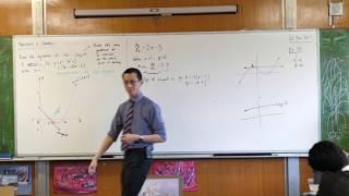 Equations of Tangents & Normals