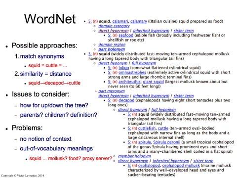 IR4.13 Finding synonyms in Wordnet