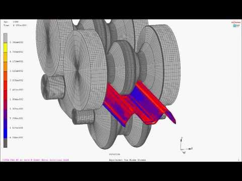 Manufacturing Simulation - Roll Forming | Marc