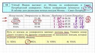 Подготовка к ОГЭ по математике 8