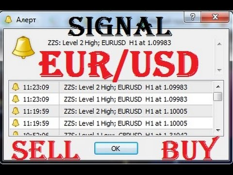 trading forex eur/usd