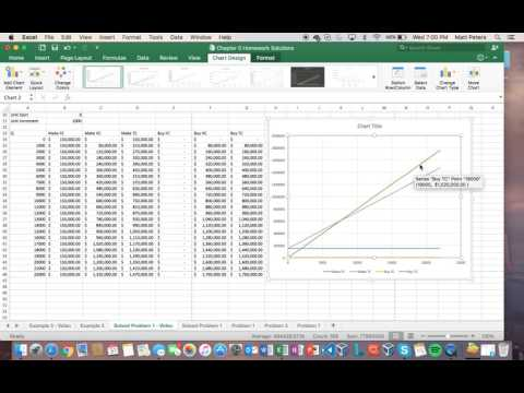 The Make or Buy Decision Analysisиз YouTube · Длительность: 9 мин31 с
