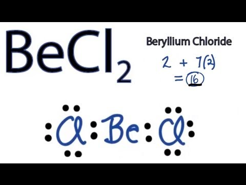 What is the BeF2 Lewis Structure?