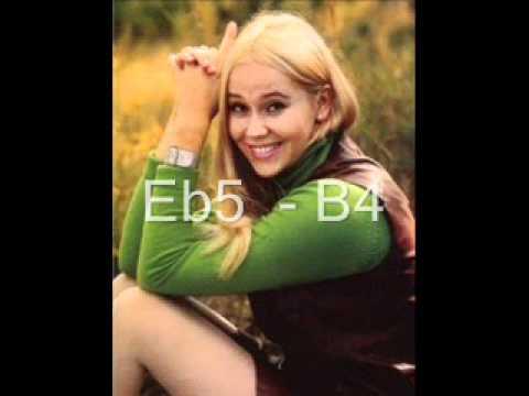 ABBA (Agnetha Faltskog) Vocal range B2 - F7