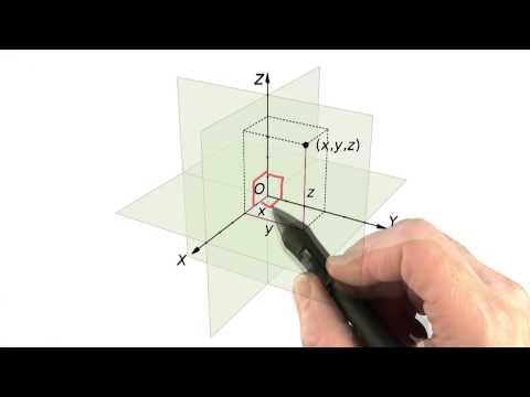 Cartesian Coordinates - Interactive 3D Graphics