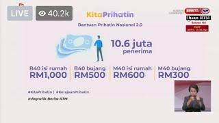 Tambahan BPN 1000 Bulan October 2020
