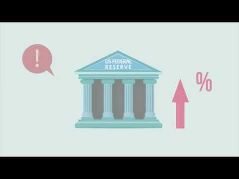 US High Yield Bonds 101 - Risks of High Yield Bonds