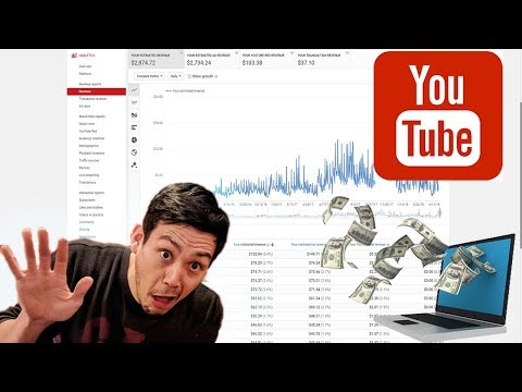 HOW MUCH MONEY DOES A SMALL YOUTUBE CHANNEL MAKE? (~10,000 subs)