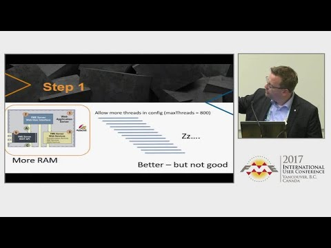 Tuning a 16 Engine FME Server Site at the European Environment Agency - FME UC 2017