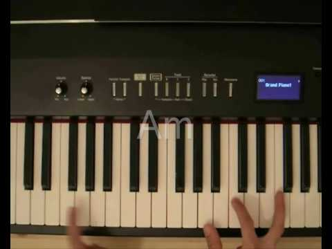 A Fine Frenzy Almost Lover Piano Tutorial Youtube