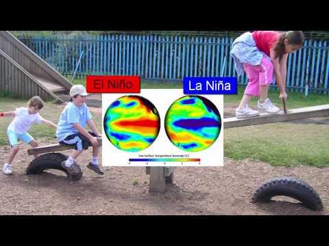 ENSO El Niño Southern Oscillation