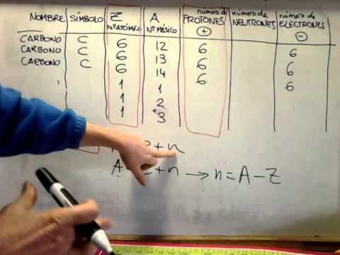 Fsica y qumica 3 esocmo rellenar tablas de nmero atmico z fsica y qumica 3 esocmo rellenar tablas de nmero atmico z y nmero msico a 3 urtaz Choice Image