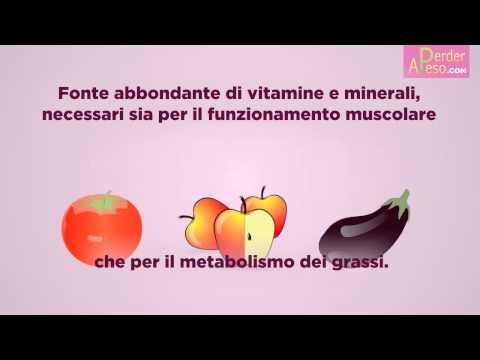 5-alimenti-per-guadagnare-muscoli-e-bruciare-grassi