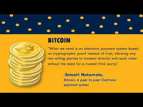 BANGALORE - MLM LEADERS  BITCOIN   INVESTMENT
